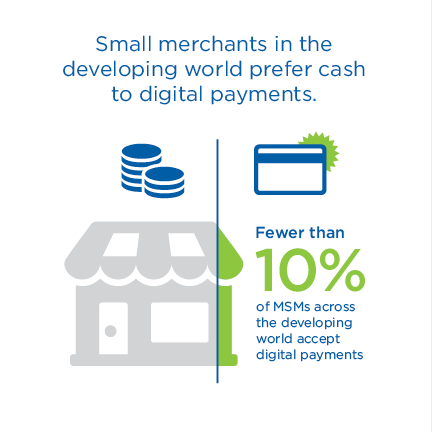 smbo-infographic4